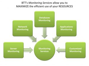MONITORINGservices(1)